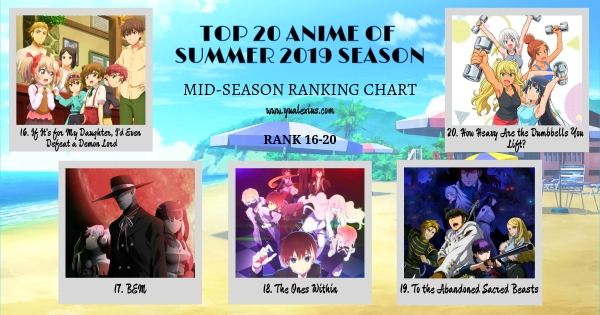 Summer 2019 Anime Mid-season Chart